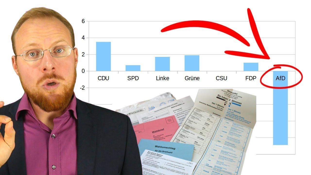 BTW'17: Wahlbetrug bei Briefwahl? – Bundestagswahl 2017 (Re-Upload)